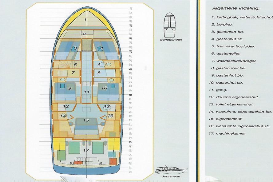 Eurotrawler Combi - 1500